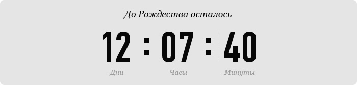 Дизайн счетчиков на сайте