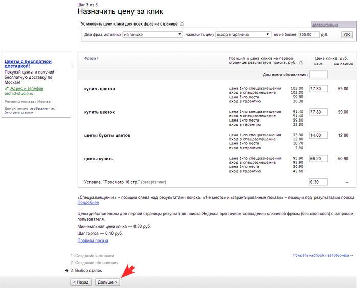 Контекстная реклама в гугле цены за клик