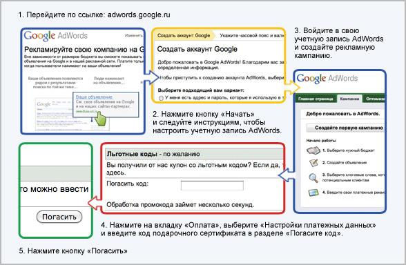 Инструкция использования подарочного сертификата в сервисе Google AdWords