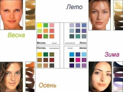Цветотип лето примеры макияжа фото