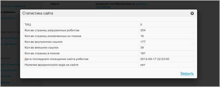 Статистика от Яндекс.Вебмастер