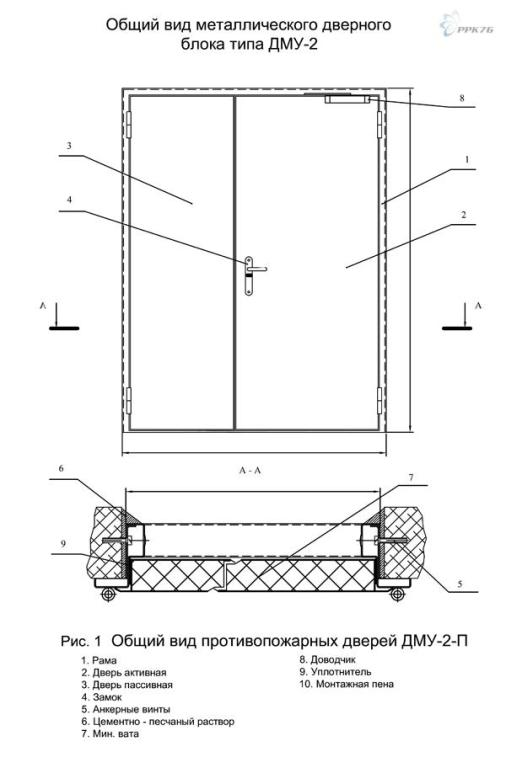 Схема двери металлической