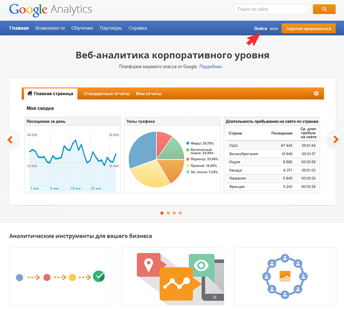 Google Analytics Регистрация